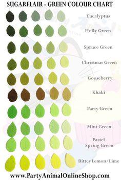 Sugarcraft Tutorials Sugarflair Food Colour Chart - Greens Perfect for foliage.