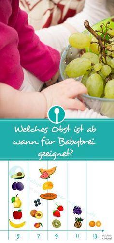 Welches Obst ist ab wann für Babybrei geeignet? Übersichtliche Infografik zum Ausdrucken.