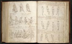 Drawings of medical practitioners at work and medical diagrams from John Arderne, Medical treatise, England, quarter of the century, Sloane MS ff. Medieval Manuscript, Illuminated Manuscript, Library Drawing, British Library, 15th Century, Victorian, Ms, Antiques, Drawings