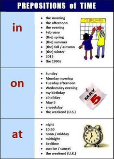 English prepositions - English Grammar Prepositions of Time at, in, on – English prepositions Teaching English Grammar, English Writing Skills, Grammar And Vocabulary, English Vocabulary Words, Learn English Words, English Phrases, English Language Learning, Grammar Lessons, English Grammar Basic