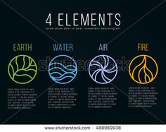 Nature 4 elements in circle icon abstract line border sign. on dark background. Four Elements Tattoo, 4 Elements, Elements Of Nature, Earth Element Symbol, Element Symbols, Element Tattoo, Earth Symbols, Magic Symbols, Erde Tattoo