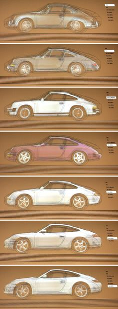 Lévolution du design de la Porsche 911 evolution design posche 911 01