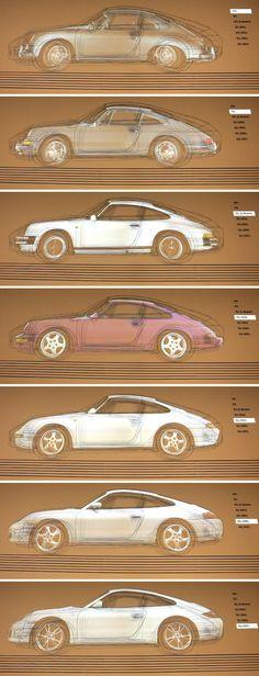 Lévolution du design de la Porsche 911 evolution design posche 911 01