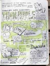 convention sketchenotes - Google Search