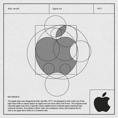 Identity design logo - The Art of Logo Design – Identity design logo Logo And Identity, Logo Branding, Identity Design, Brand Identity, Font Logo, Grid Logo, Logo Inspiration, Beste Logos, Creative Market