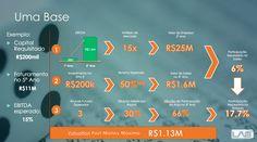 Veja como os principais investidores-anjo do Brasil calculam o valuation de uma startup ...continue lendo na StartSe, o Maior Ecossistema de Startups do Brasil com informação, notícias e dicas...