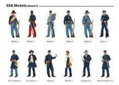 Quelques planches uniformologiques sur la guerre de sécession - Le blog de el_frances