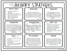 Memory strategies handout for speech therapy Cognitive Activities, Speech Therapy Activities, Language Activities, Auditory Processing Activities, Speech Language Therapy, Speech Language Pathology, Speech And Language, Aphasia Therapy, Occupational Therapy