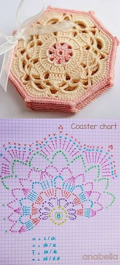 Lace Knit Cup Substrate Construction 3