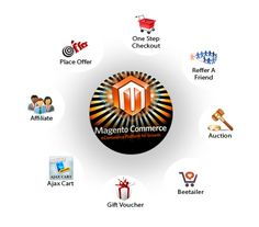 eStores options, made in Magento eCommerce Developments Magento Design, Ecommerce Store, Ecommerce Platforms, Design Development, Store Design, Email Marketing, Design Shop