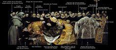 El Entierro del Conde Orgaz comentario artístico, personajes El Greco estilo análisis de la ficha técnica cuadro entierro del señor orgaz significado