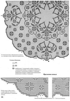 It's simple, free and blazing fast! Filet Crochet, Crochet Doilies, Knit Crochet, Mantel Redondo, Projects To Try, Creations, Crochet Patterns, Cross Stitch, My Favorite Things