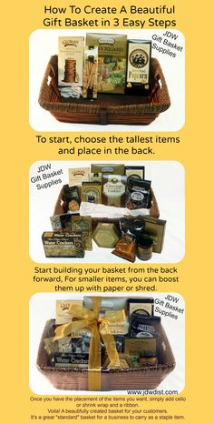 Our Corporate Gift Basket Kit - Step by Step