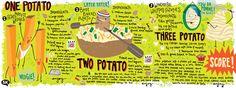 One Potato, Two Potato, Three Potato, SCORE! by Samarra Khaja on TDAC