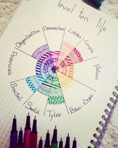 "41 mentions J'aime, 4 commentaires - Kate (@maman_kate) sur Instagram : ""#bulletjournal #bujo #level10life"""