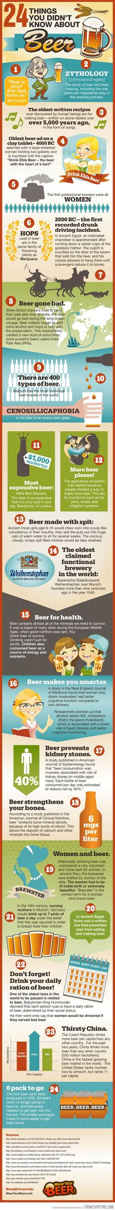 24 things you didn't know about beer.  ~~> I don't know if this is true or not, but it's a good excuse to have another... for medicinal purposes.