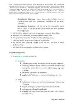 Study Notes, Studying, Polish, School, Blog, Vitreous Enamel, Blogging, Study, Studio