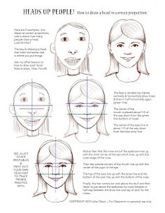 How to draw a face/head