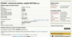 EVONA - ochranná známka, majitel SETUZA a.s.