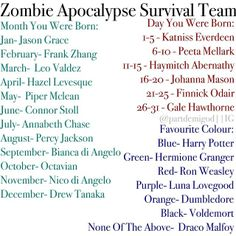 Nico di Angelo, Finnick Odair, and Harry Potter... YAY!!!!