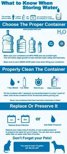 What to Know When Storing Water 3min w/o air 3hrs w/o shelter 3days w/o water 3wks w/o food