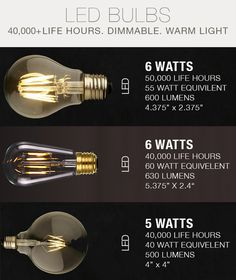 Antique Replica Filament Bulbs- LED & Incandescent lighting- USA Made. Custom. Exclusive. Quality Hammers and Heels