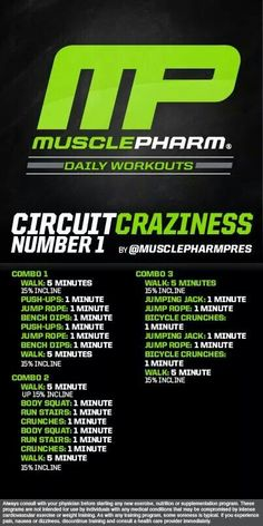 MusclePharm Circuit Craziness #1