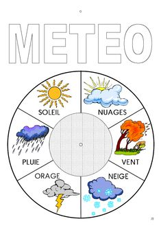 station météo Preschool Worksheets, Craft Activities For Kids, Christmas Activities, French Flashcards, French Worksheets, French Language Lessons, French Lessons, French Education, Kids Education