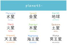 Planets in Japanese. Sei is the counter. Extra credit?