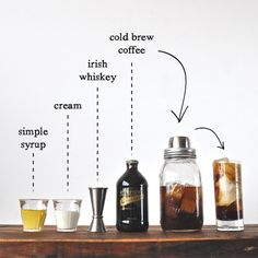The Cold Brew Irish Coffee On St. Patrick's Day, we steer clear of unnaturally green beer and mix up a uniquetake on the classic Irish Coffee. While we don't n