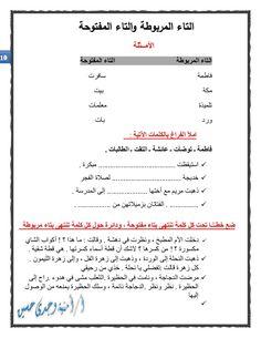 Arabic Alphabet Letters, Arabic Alphabet For Kids, English Grammar Worksheets, English Verbs, Learning Arabic For Beginners, Learn Arabic Online, Vie Motivation, Arabic Lessons, Arabic Language