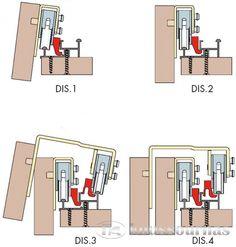 Υλικά Ντουλάπας : Μηχανισμός συρόμενης ντουλάπας βαρέως τύπου με φρένο Ν.2