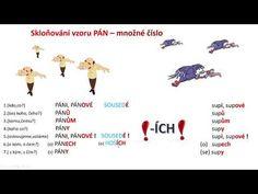 (3) Mužský rod - vzory PÁN a HRAD - YouTube