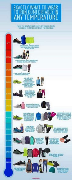 what to wear running in different temperatures