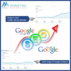 Search Engine Marketing Company In India- Get your Website on the 1st page of #GOOGLE with #Marketing_Adventure. #Internet_Marketing_Company_India