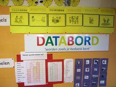 Continu verbeteren | Werken met een databord | Klasse.pro Visible Learning, I Love School, Teacher Inspiration, Periodic Table, Classroom, Goals, Assessment, Bern, Class Room