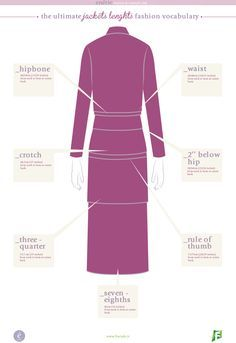 The Ultimate Jacket Lengths Fashion Vocabulary | enérie
