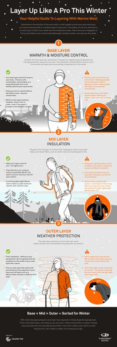 Temperatures are painfully frigid across much of the country, so it's important to protect your skin and eyes and dress effectively to stay warm. This infographic shows us the three layers that can keep you insulated outdoors.