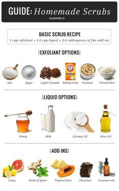 Guide to Homemade Body Scrubs