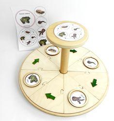 DOPLNĚK – Edutočka | DomDom - dřevěné výrobky pro kreativní činnost, didaktické pomůcky, suvenýry