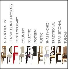 Furniture Styles these diagrams are everything you need to decorate your home