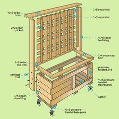 Ideas For Backyard Privacy Landscaping Diy Planters Backyard Privacy Screen, Privacy Planter, Fence Planters, Garden Privacy, Privacy Landscaping, Outdoor Privacy, Privacy Walls, Backyard Pergola, Diy Patio