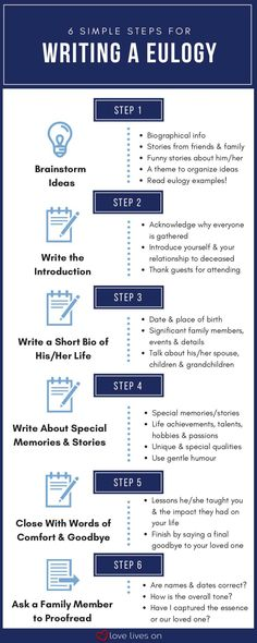 Infographic: How to Write a Eulogy