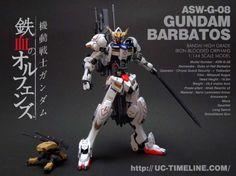 POINTNET.COM.HK - HG 1/144 Gundam Barbatos