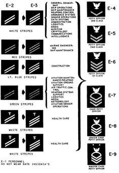 Navy stripes through