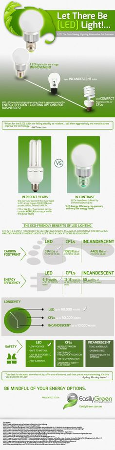 http://easilygreen.com.au/led-lighting-infographic.php  LED: The Cost-Saving Lighting Alternative for Business [Infographic]