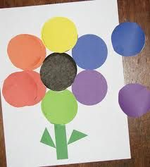 Activities with Basic Geometric Shapes - Activities for Early Childhood Education - Trend Clothes Maternity 2020 Projects For Kids, Crafts For Kids, Teaching Shapes, Circle Crafts, Shape Crafts, Toddler Art, Spring Activities, Circle Shape, Preschool Activities