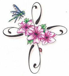 I think I might get this tatoo in Destin. Name Tattoos For Moms, Tattoos With Kids Names, Mom Tattoos, Body Art Tattoos, Small Tattoos, Tatoos, Strong Tattoos, Wrist Tattoos, Kid Names