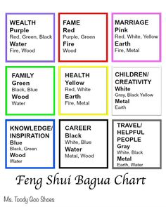 How To Feng Shui Your Desk and Improve Your Life How To Feng Shui Your Desk: Want to improve your chances for prosperity, recognition, career, health and relationships? Just rearrange the stuff on your desk! Feng Shui Your Desk, Feng Shui Office, Feng Shui Art, How To Feng Shui Your Home, Feng Shui Tips, Feng Shui History, Feng Shui Principles, Metal Health, Feng Shui Bedroom