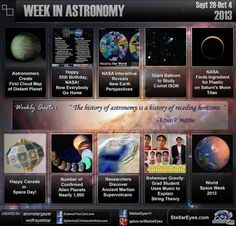 This Week in Astronomy (Sept 28-Oct 4) http://sphericalchickensinavacuum.wordpress.com/2013/10/10/this-week-in-astronomy-sept-28-oct-4/